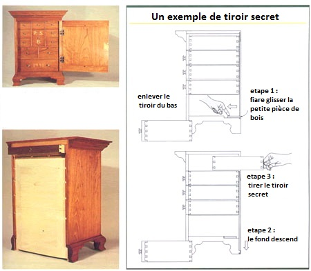 copain des copeaux articles 2010 tiroir secret. Black Bedroom Furniture Sets. Home Design Ideas