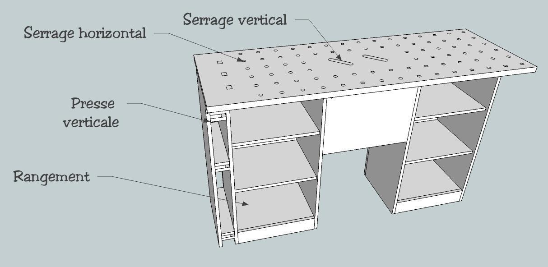 copain des copeaux videos formation bois 2011 construire un tabli 1i re partie. Black Bedroom Furniture Sets. Home Design Ideas